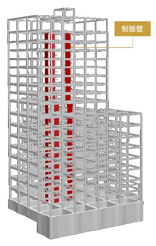 超高層建築物に適したCFT柱と制振構造を採用